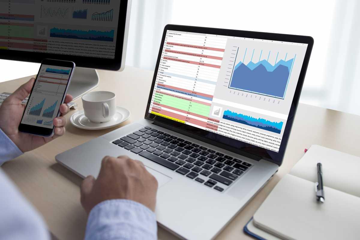 analysis KPIs reporting
